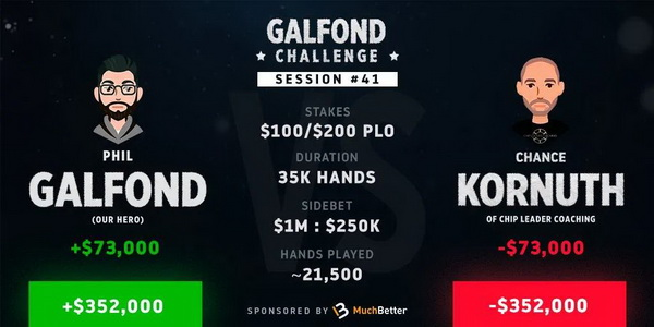 WSOP-Phil-Galfond-Leads-The-Challenge