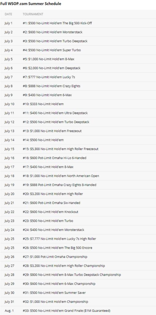 full wsop summer schedule